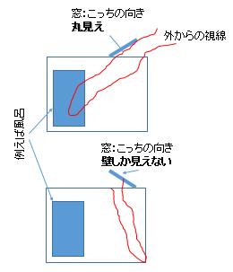 12_窓位置