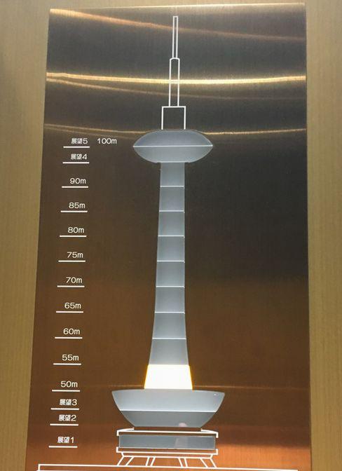 京都タワー展望エレベーター内_H30.06.16撮影