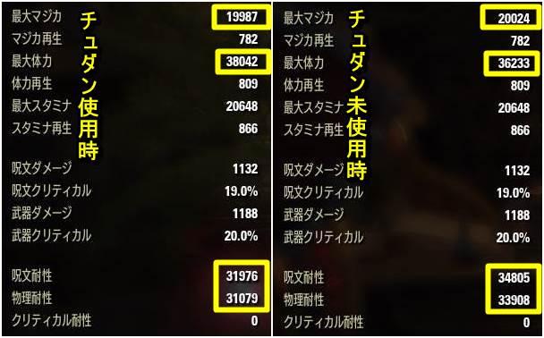 チュダン使用時←双子星+黒壇→チュダン未使用時(buff有)