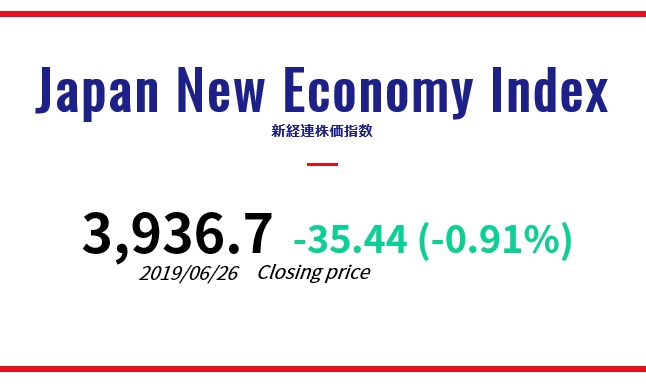 Japan New Economy Index
