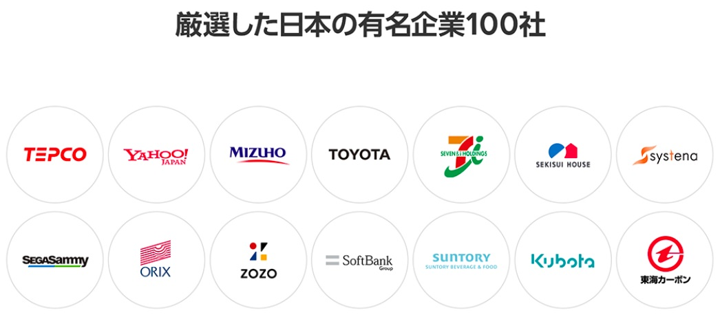 日本有名企業100社