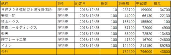 SnapCrab_NoName_2018-12-25_19-20-42_No-00.png