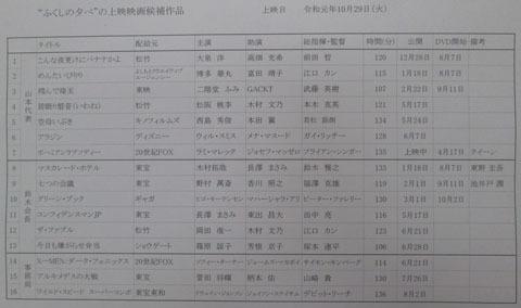 190806 研修委員会