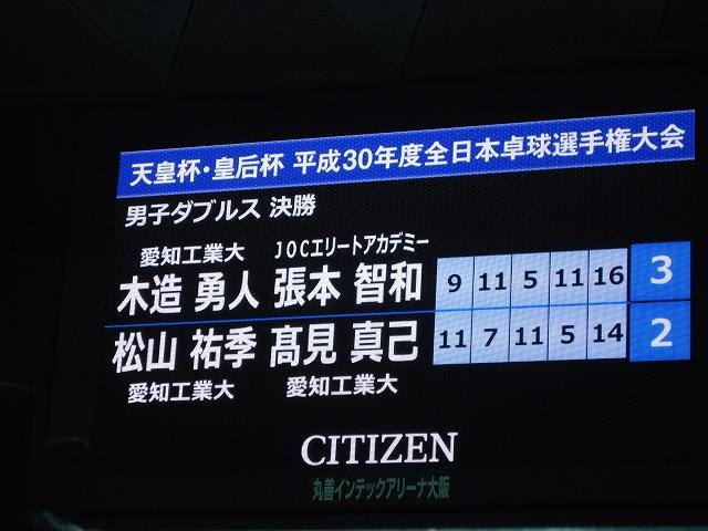 310119 (219)