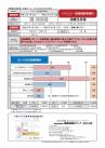 0095 パソコン・医療調剤事務科 チラシ 2019年3月開講 加古川校-2