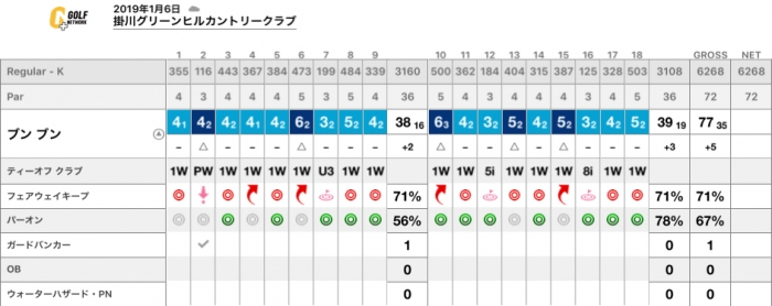 1月6日 掛川 77