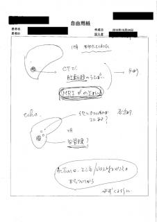 主治医による胃がん再発するメカニズムの説明書き②