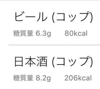 日本酒とビールの糖質量