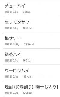 焼酎、チューハイ、サワーの糖質量