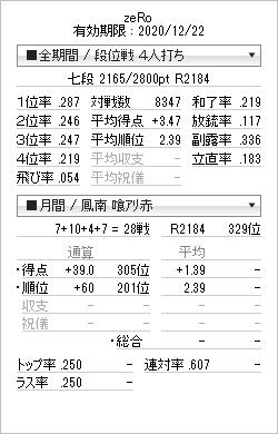 tenhou_prof_20190412.png