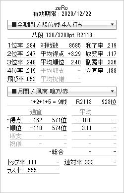 tenhou_prof_20190703.png
